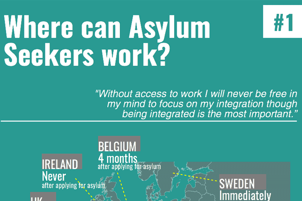 Where can Asylum Seekers work?